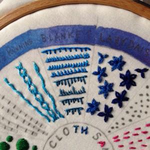 Kleurenwiel - blauw - omwikkelde rijgsteek, festonsteek en madeliefjessteek