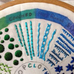 Kleurenwiel - blauw/groen - opgenaaide draad
