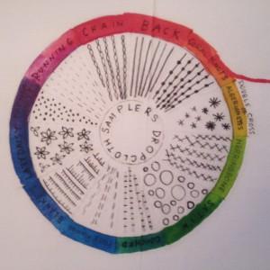 Kleurenwiel sampler van DropCloth